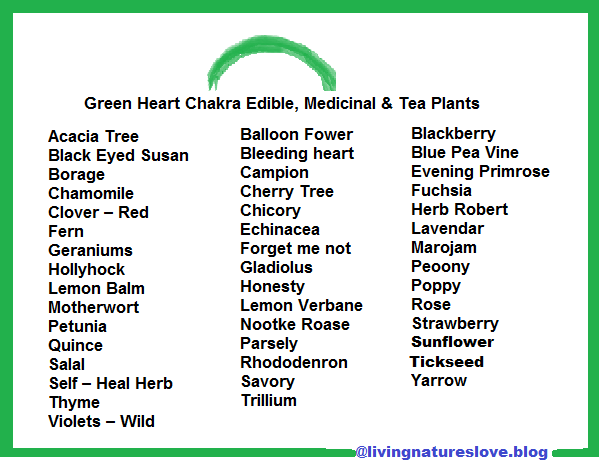 Heart Chakra Plants